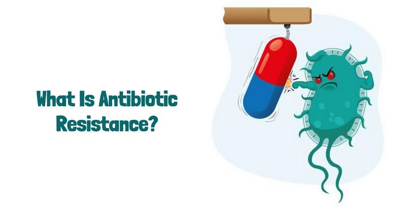 What Is Antibiotic Resistance_